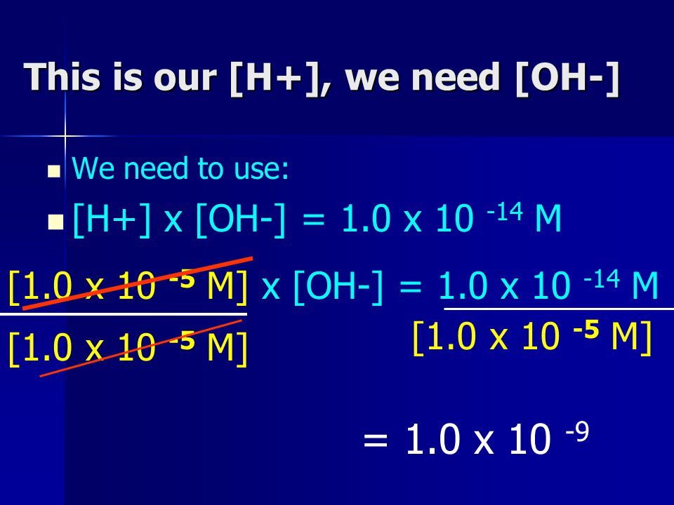 This is our [H+], we need [OH-]
